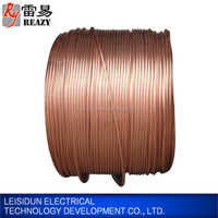 China Manufacturer Copper clad steel stranded wire
