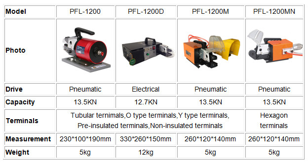 PFL-1200 Pneumatic terminal wire crimping machine
