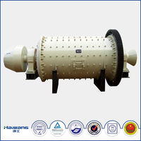 China Haiwang Ball Mill Machine, Advantages and Disadvantages of Ball Mill