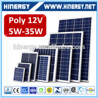 12v 10w electrical panels photovoltaic cells price solar module with 25 years warranty and best service