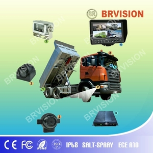 truck side view camera for Bus and the whole cctv solutions