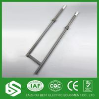 Excellent quality industrial hotplate heating element ed rod