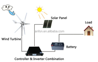 solar tracking system 10KW whole house solar power system portable solar power system