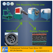 Waste & Used tire recycling equipment for sale