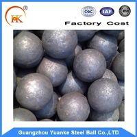High hardness carbon/chrome casting iron ball for coal