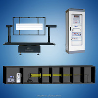 HPG1900 goniophotometer for LED light distribution test with IES files