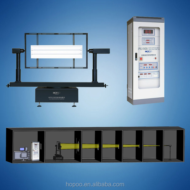 alibaba manufacturer LED tester for beam angle light distribution HOPOO HPG1900 goniophotometer with IES files CE certificate