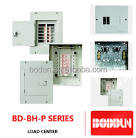 BD-BH-P 3 phase distribution board