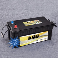 Reliable Car Battery 190H52MF