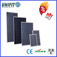 Manufacturer From China Water-prof Solar Heating Panel With CE TUV