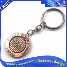promotional gifts items key chain like the coin