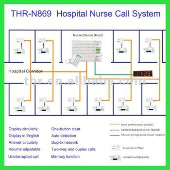 professional hospital call system thr n869 buy call system call system
