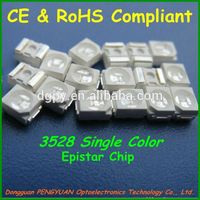 Free Samples China Product Chip LED