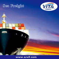 container sea freight to dubai from Yantian/Shekou/Chiwan/Nansha/Yiwu/Foshan/Wuhu China