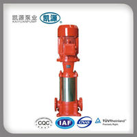 XBD-I Multistage Centrifugal Boiler Feed Water Pump