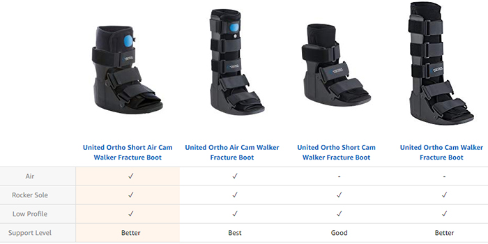 GOGO Medical Walking Boot/Air Walking Boot Ankle Orthosis