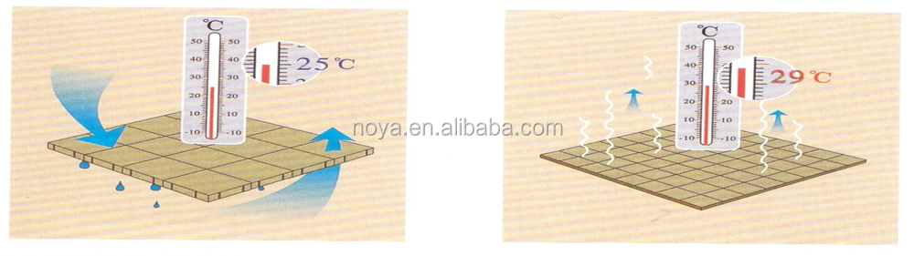 Durable water permeable types of interlocking paving bricks stone price