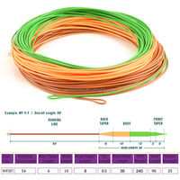 whosale high quality new three color fly fishing line