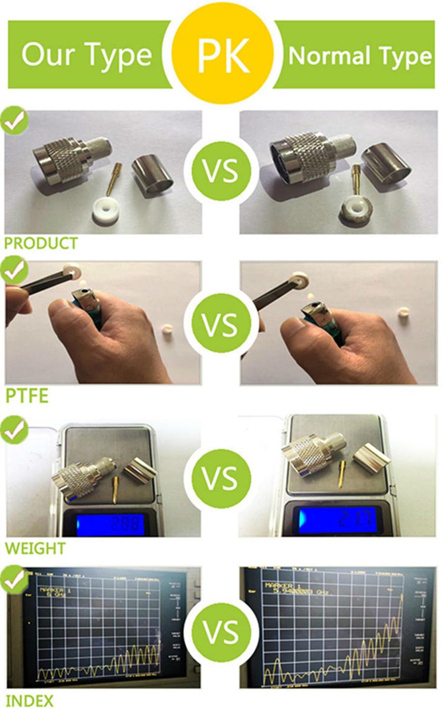 Rg Series Rg59,Rg6,Rg213,Rg214,Rg58 Cctv Coaxial Cable - Buy Rg ...