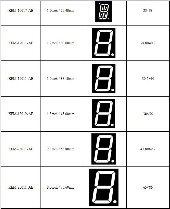 Factory price 90mm 7-segment display big 7 segment display 3 inch