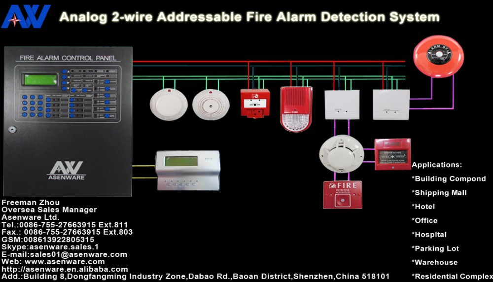 Server Room furthermore How To Wiring Smoke Detectors Burglar Alarm System likewise 84285 besides Overheat Detector Alarm Switch as well Making Octobers Fire Prevention Month. on smoke alarm system wiring