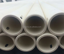 ceramic kiln support roller for kiln China supplier