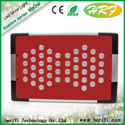 Made in China New Innovative Product 150w hans panel led grow light