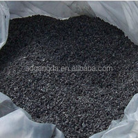 High carbon 98.2 low S 0.1% CPC as carbon additive carburant
