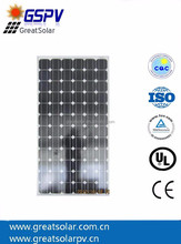 300 Watt mono solar panel with best price exported to Mexico,Afghanistan,Pakistan,Nigeria,Dubai etc...