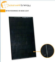 245W Monocrystalline Solar Panel (Model :MSP245-60)