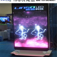 Video Display Function And Indoor Usage