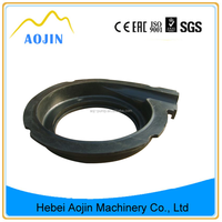 rubber parts cover plate liner of Submersible Slurry Pump parts