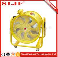 waterproof outdoor fan 750W power supplier explosion proof fan