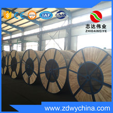 China factory manufacture various specification of aluminum wire/aluminum conductor/AAC conductor