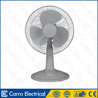 "CE certification made in china 12v 16"" 15watts solar electric stand dc motor dc fan dc fan motors"