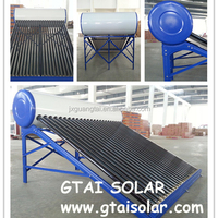 Energy Saving Solar Water Heater For