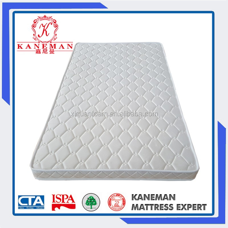 Roll up queen size 5 zone pocket spring mattress in a box
