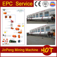 Gold extraction equipment and machinery, gold all-slime cyanidation