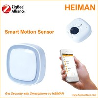 Wireless security alarm system zigbee window sensor used for home automation solution