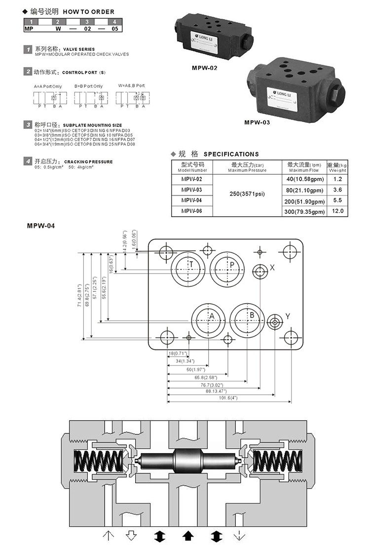 MPW04 top quality yuken hydraulic directional control valve