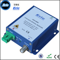 Eric CATV FTTH Fiber Optical Receiver Product