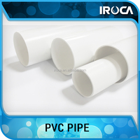 PN4/PN8/PN10/PN12.5/PN16/PN20/PN25 diameter 20-450mm pvc plastic water pipes for industrial