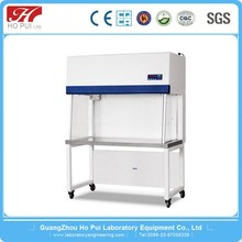 Modern laboratory furniture Professional Laboratory Clean Bench