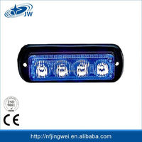 Factory Design Rechargeable Led Headlamp