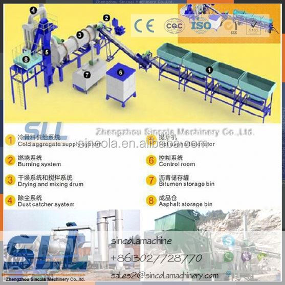 Gas road asphalt emulsifying mixer