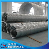 ASTM A139 GR.B Submerged- Arc spiral Welded Steel Tube for water piling