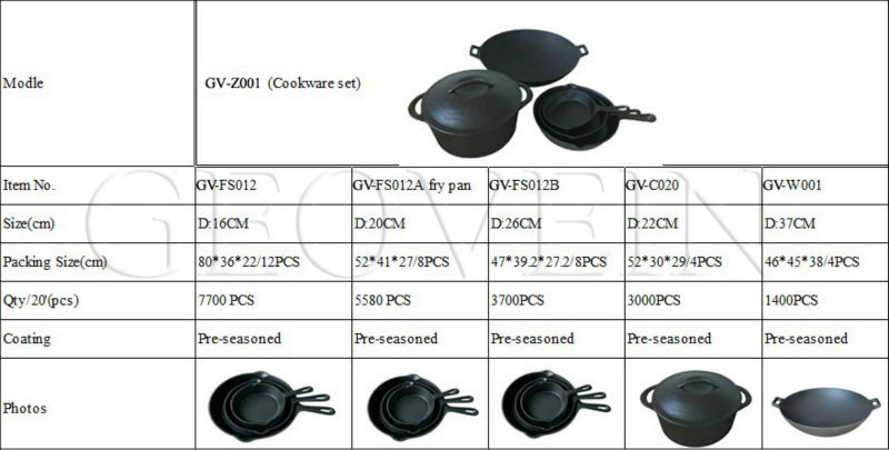 Made in china best selling cast iron kitchen products