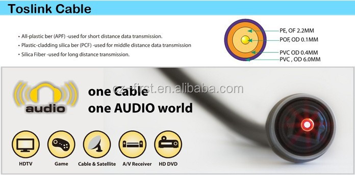 Digital Optical Audio Cable (9.8 Feet) Optical Toslink Fiber Cable
