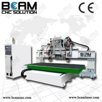 cnc router wood carving for sale/cheap cnc router/cnc router wood