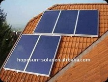 HOT! BLUETEC Flat Plate Solar Collectors for Water